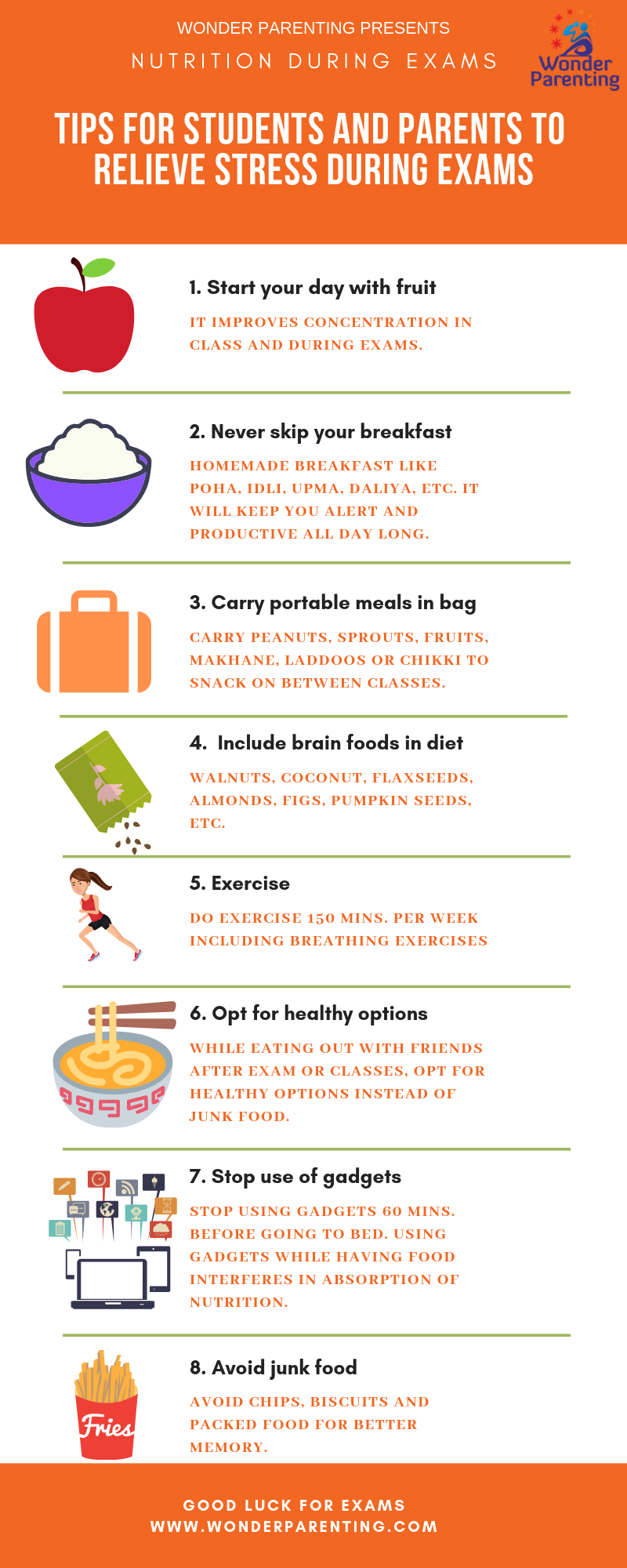 NUTRITION DURING EXAMS-wonderparenting