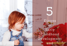 Stages of Early Childhood Development and Safety Precautions (1)