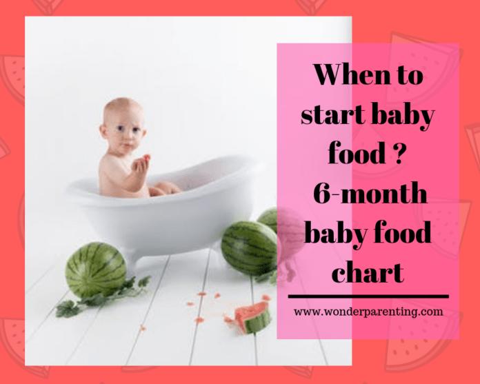 When to start baby food - Annaprashana _ 6 month baby food chart
