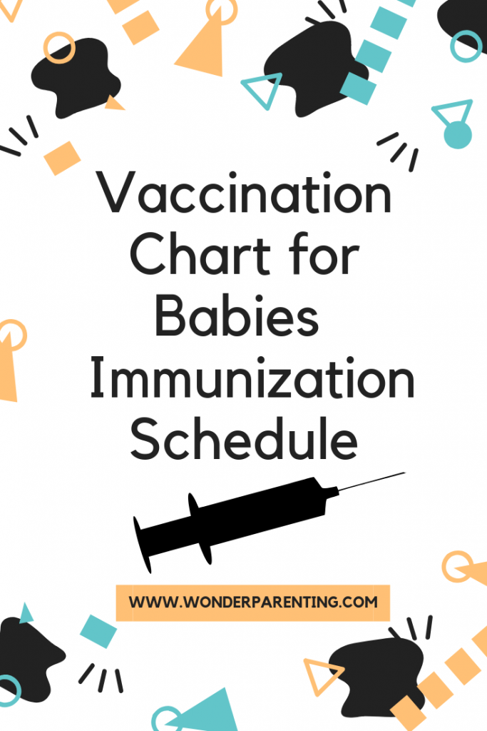 vaccination-chart-for-indian-babies-wonderparenting